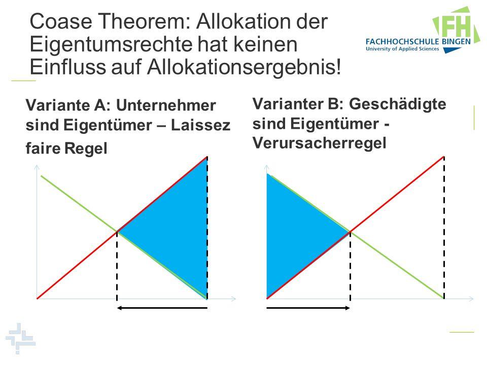 Coase Theorem: Allokation der Eigentumsrechte hat keinen Einfluss auf Allokationsergebnis!