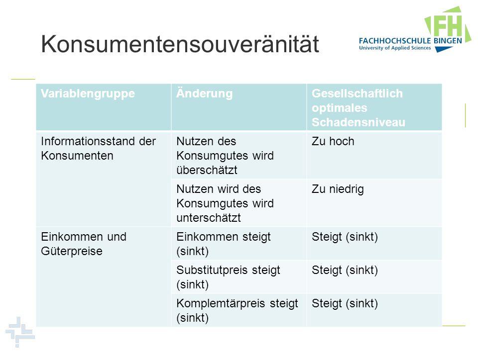 Konsumentensouveränität
