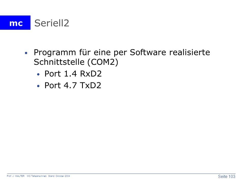 Seriell2 Programm für eine per Software realisierte Schnittstelle (COM2) Port 1.4 RxD2.