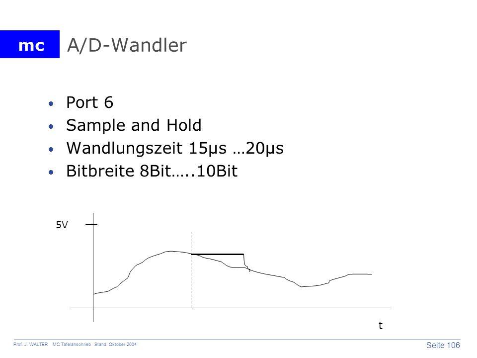 A/D-Wandler Port 6 Sample and Hold Wandlungszeit 15µs …20µs