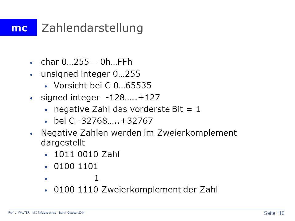 Zahlendarstellung char 0…255 – 0h…FFh unsigned integer 0…255