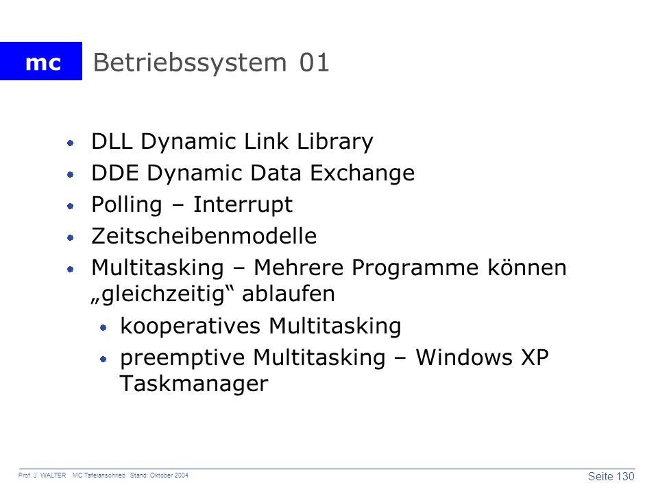 Betriebssystem 01 DLL Dynamic Link Library DDE Dynamic Data Exchange