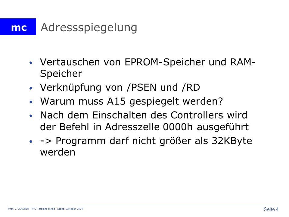Adressspiegelung Vertauschen von EPROM-Speicher und RAM-Speicher