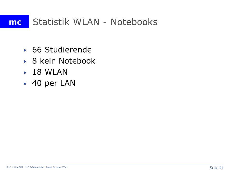 Statistik WLAN - Notebooks