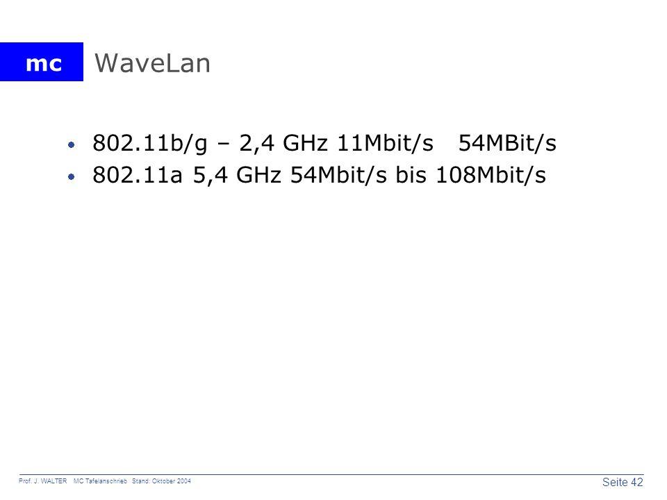 WaveLan 802.11b/g – 2,4 GHz 11Mbit/s 54MBit/s