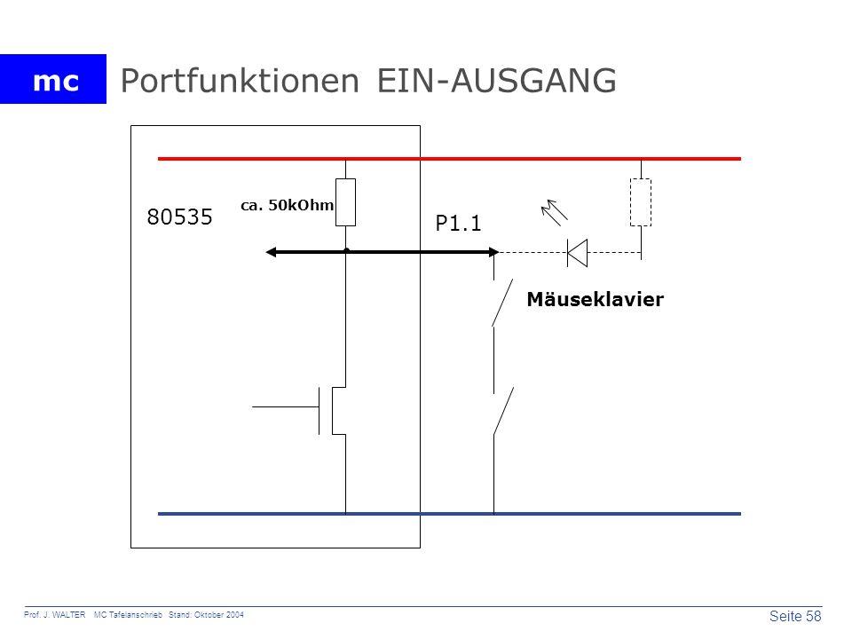 Portfunktionen EIN-AUSGANG