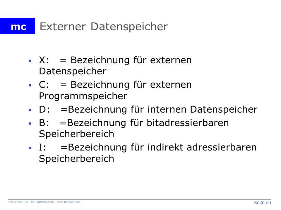 Externer Datenspeicher