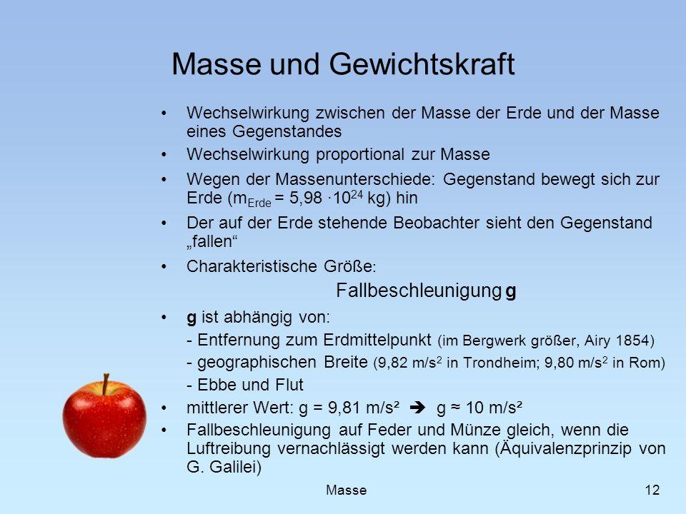 Masse und Gewichtskraft