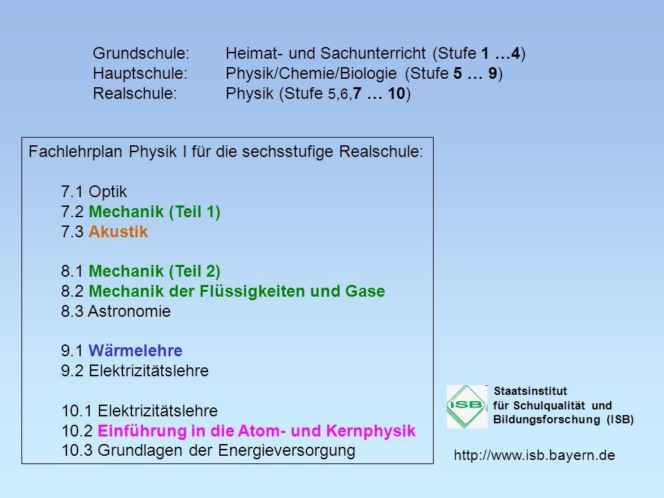Grundschule: Heimat- und Sachunterricht (Stufe 1 …4)
