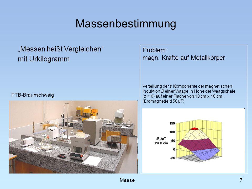 """Massenbestimmung """"Messen heißt Vergleichen mit Urkilogramm Problem:"""