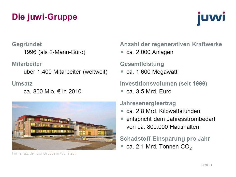 Die juwi-Gruppe Gegründet 1996 (als 2-Mann-Büro) Mitarbeiter