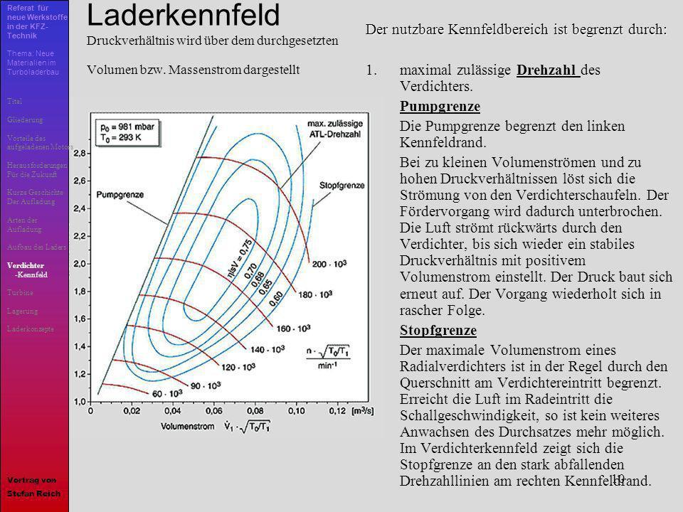 Referat für neue Werkstoffe in der KFZ-Technik Thema: Neue Materialien im Turboladerbau