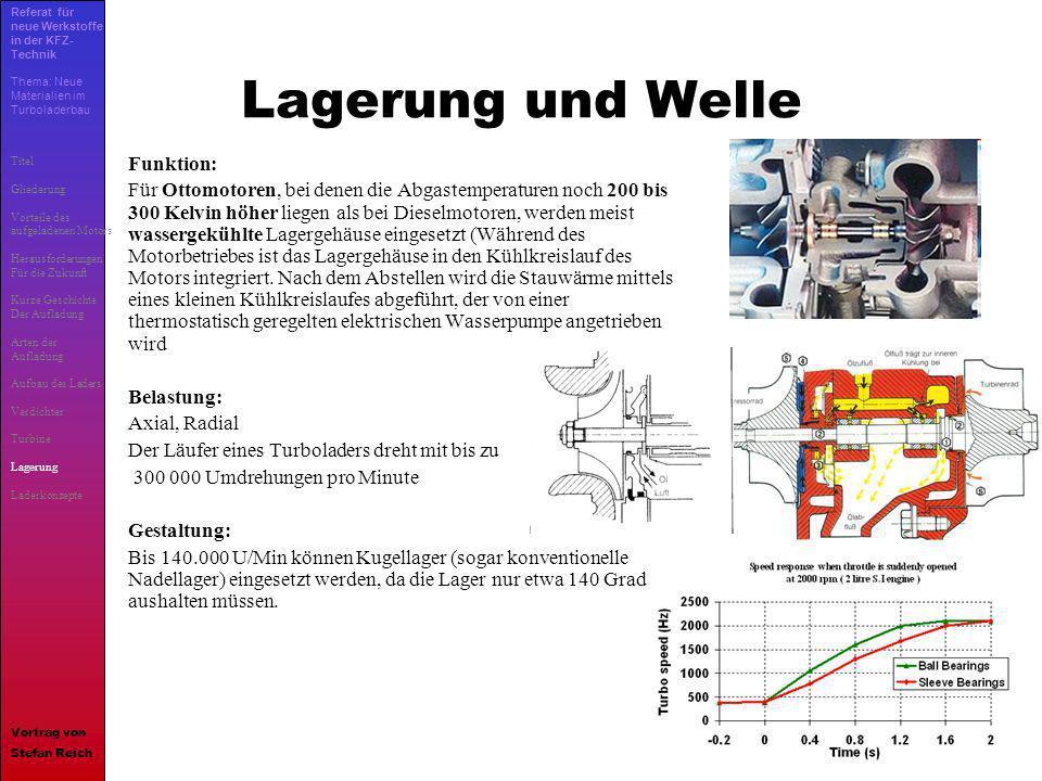 Lagerung und Welle Funktion: