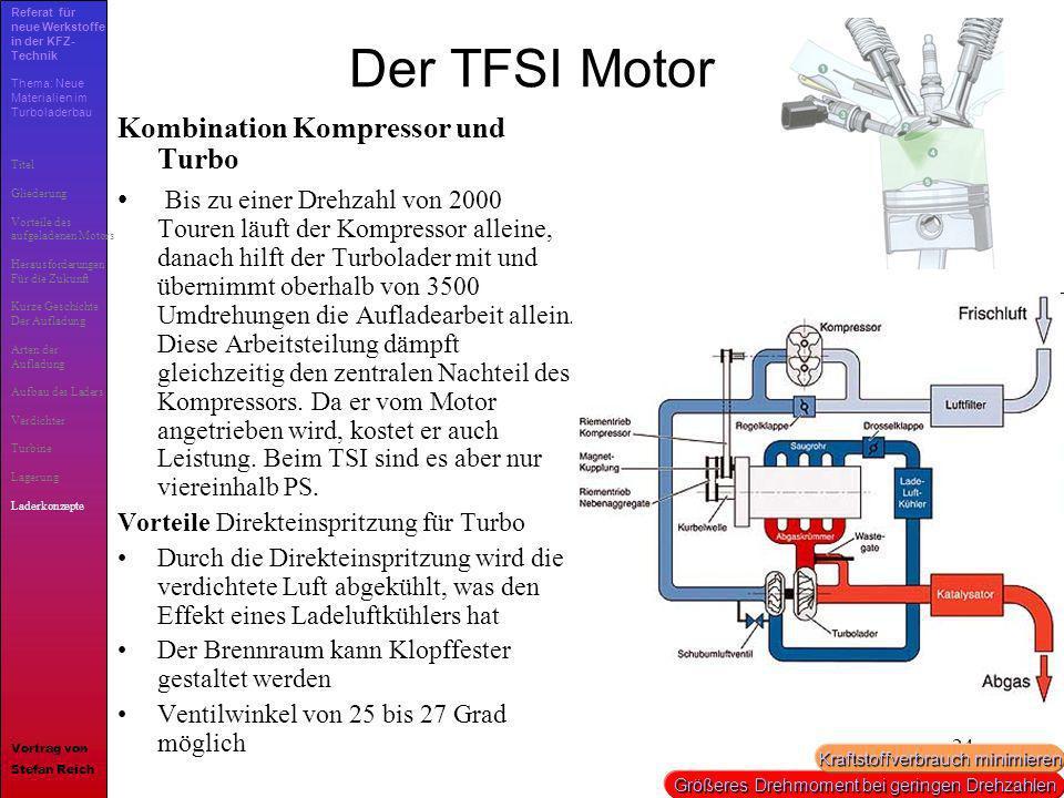 Der TFSI Motor Kombination Kompressor und Turbo