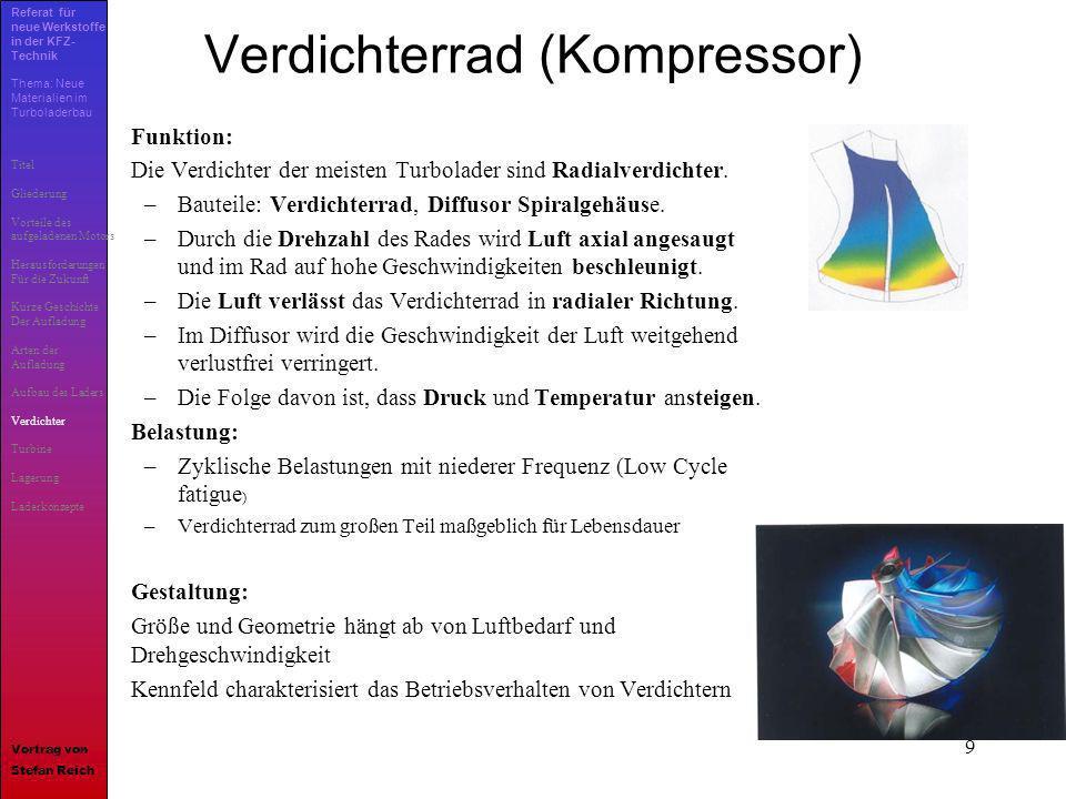 Verdichterrad (Kompressor)