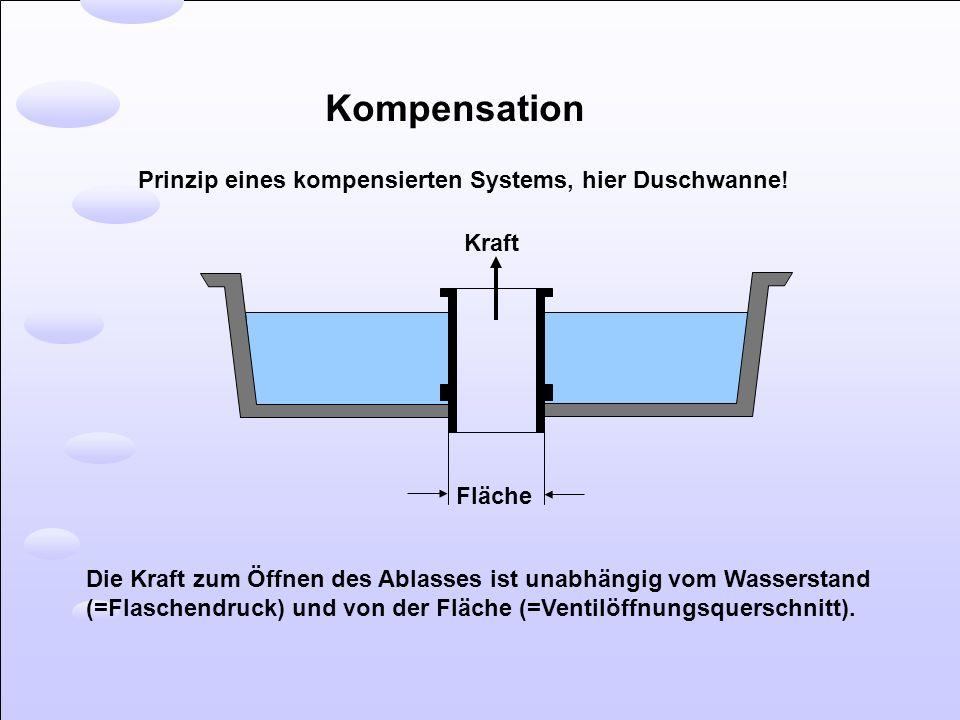 Kompensation Prinzip eines kompensierten Systems, hier Duschwanne!