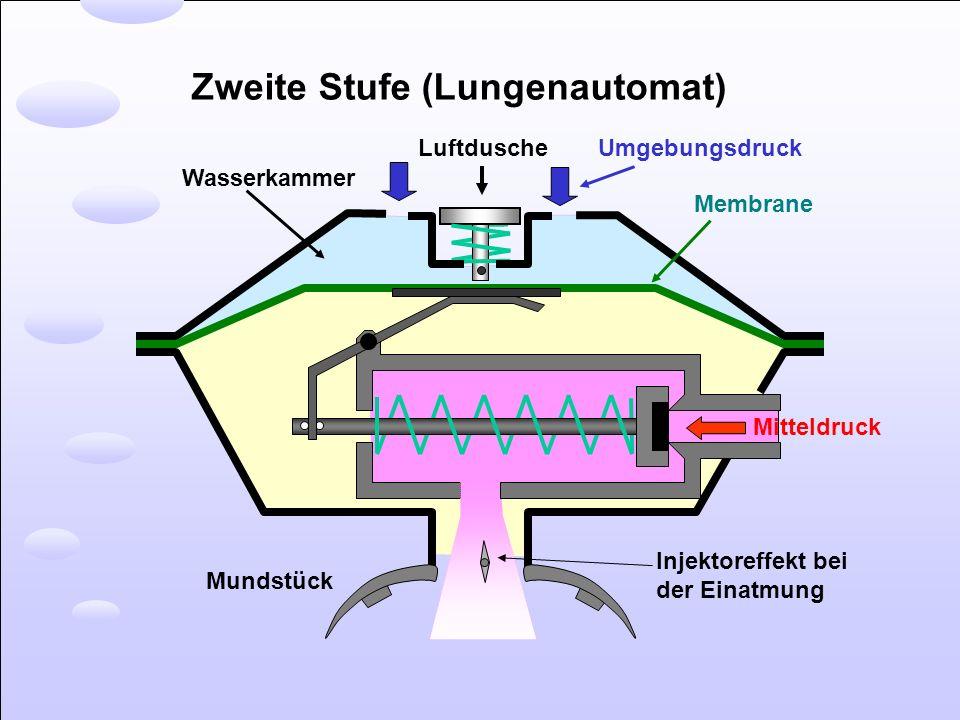 Zweite Stufe (Lungenautomat)