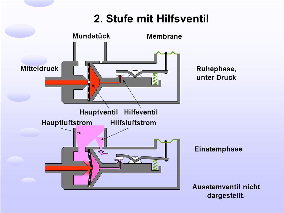 2. Stufe mit Hilfsventil Mundstück Membrane Mitteldruck