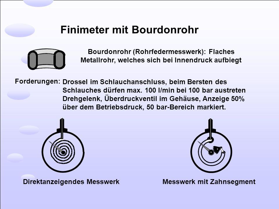 Finimeter mit Bourdonrohr