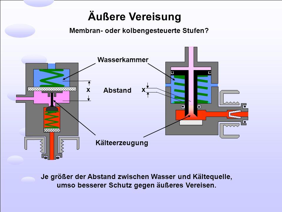 Membran- oder kolbengesteuerte Stufen