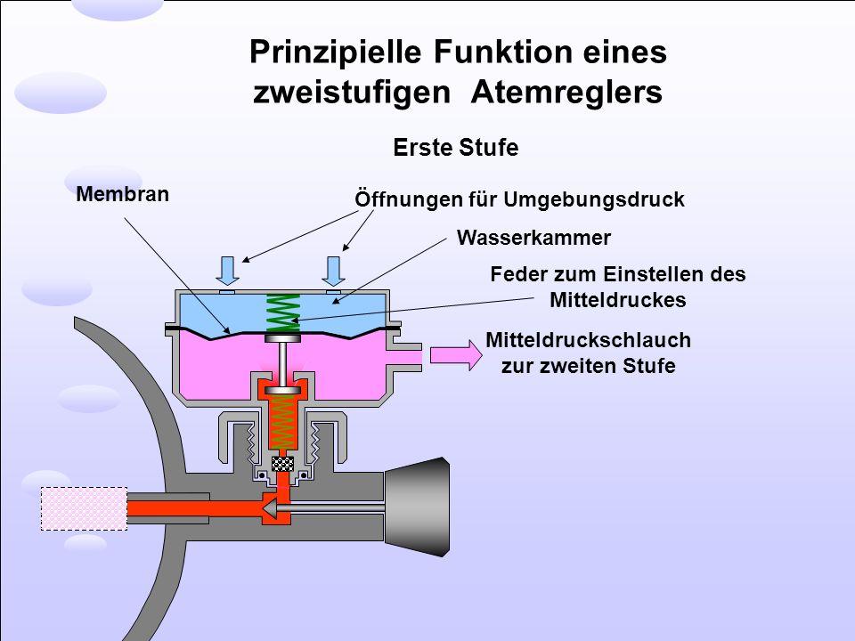 Prinzipielle Funktion eines zweistufigen Atemreglers
