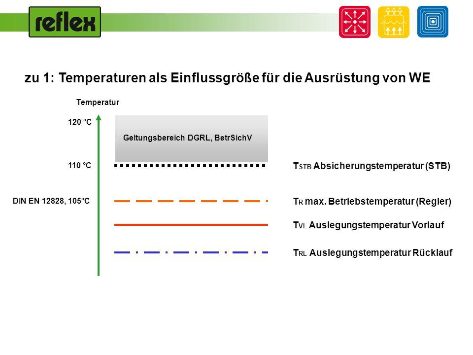 zu 1: Temperaturen als Einflussgröße für die Ausrüstung von WE