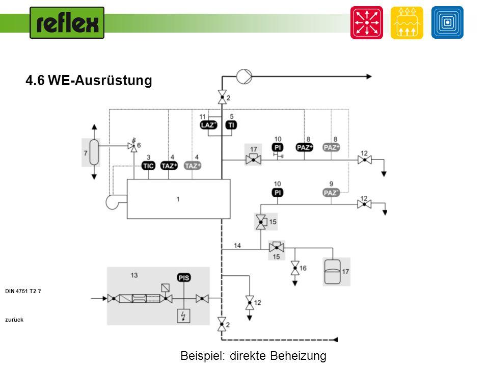 4.6 WE-Ausrüstung DIN 4751 T2 zurück Beispiel: direkte Beheizung