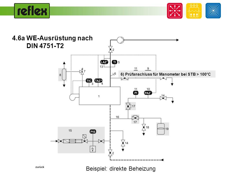 4.6a WE-Ausrüstung nach DIN 4751-T2