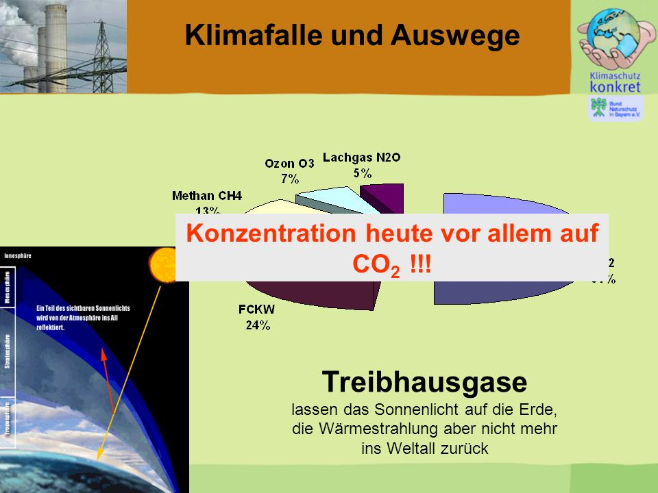 Klimafalle und Auswege Konzentration heute vor allem auf CO2 !!!