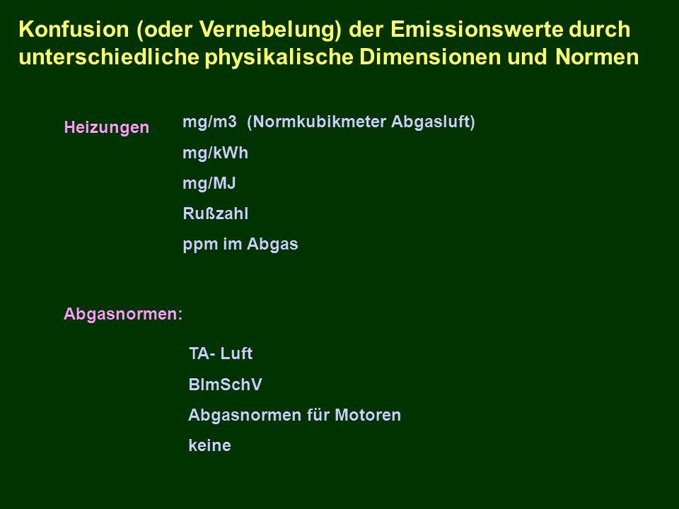 Konfusion (oder Vernebelung) der Emissionswerte durch unterschiedliche physikalische Dimensionen und Normen