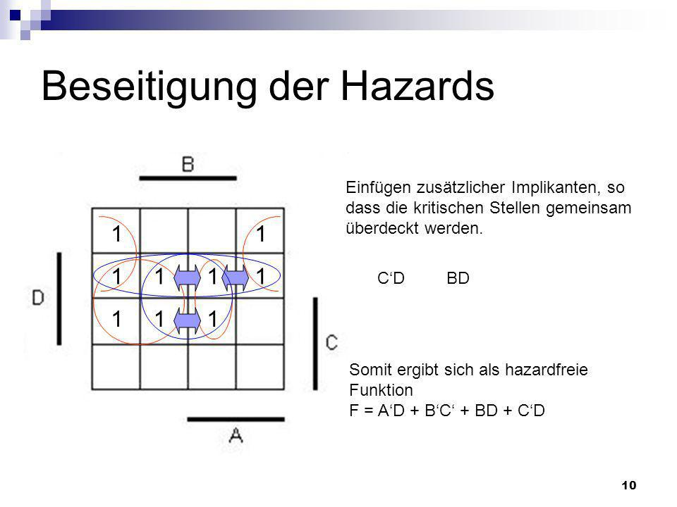 Beseitigung der Hazards