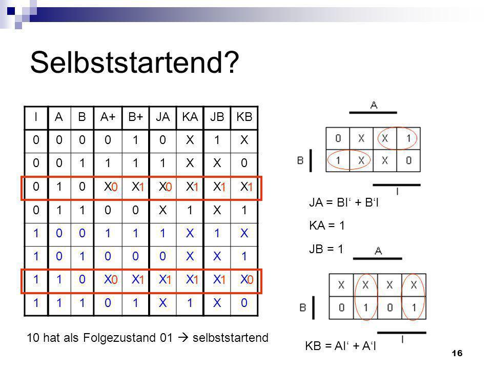 Selbststartend I A B A+ B+ JA KA JB KB 1 X 1 1 1 1 JA = BI' + B'I