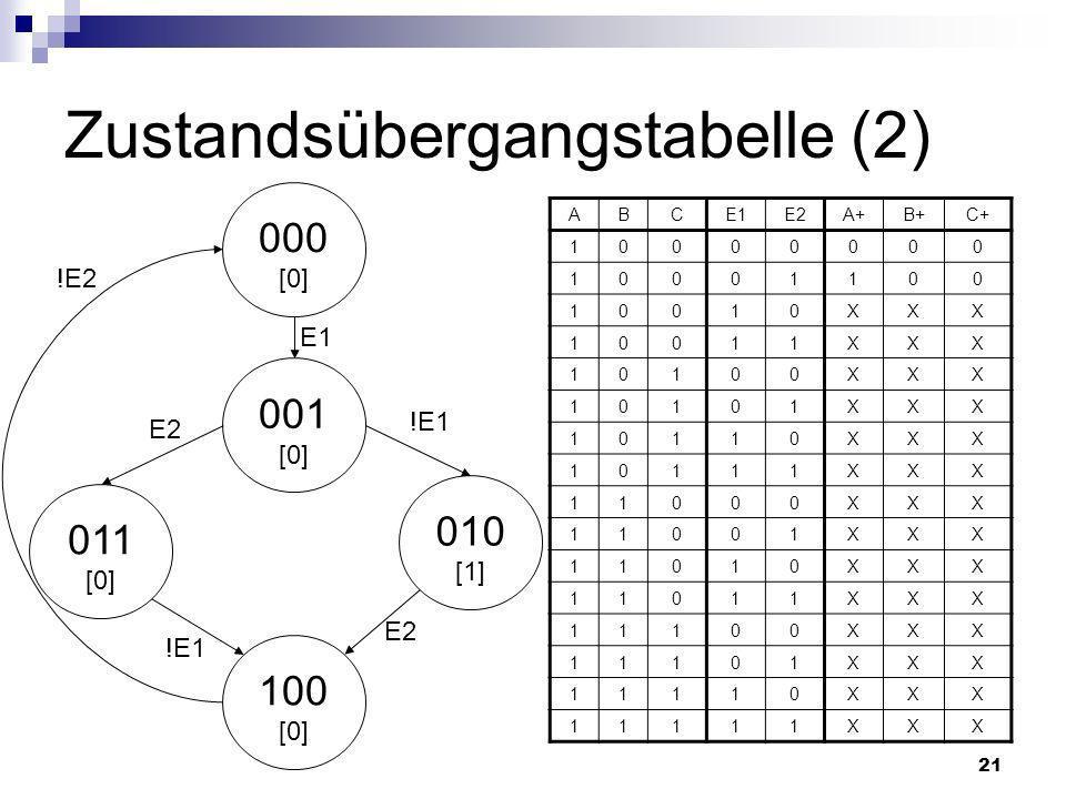 Zustandsübergangstabelle (2)