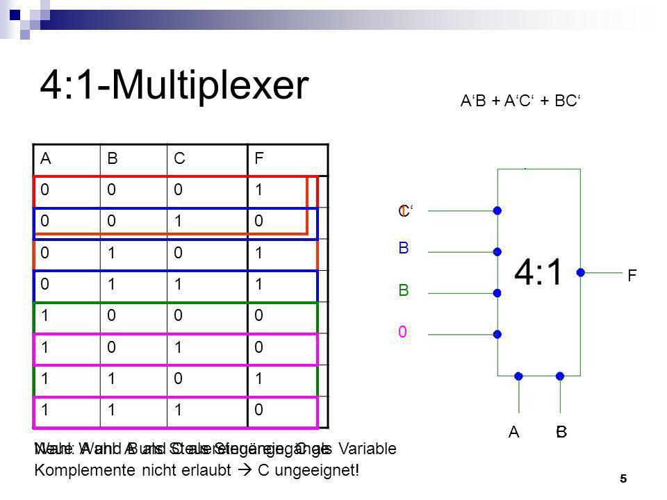 4:1-Multiplexer A'B + A'C' + BC' A B C F 1 1 C' B F B A C B