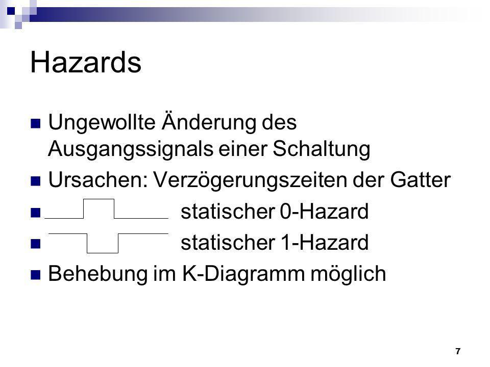 Hazards Ungewollte Änderung des Ausgangssignals einer Schaltung