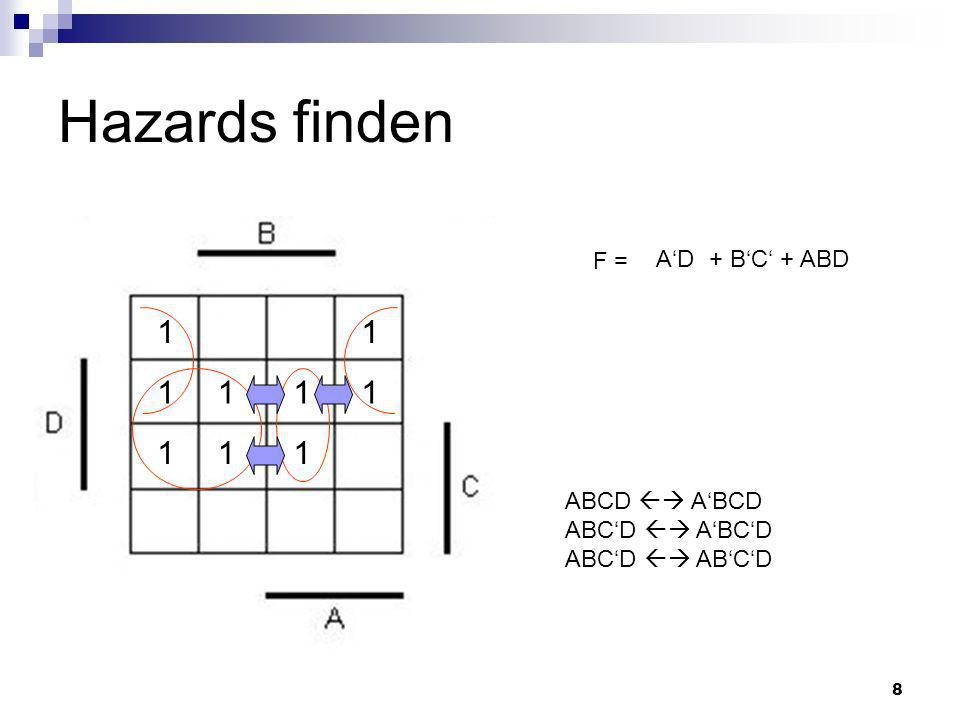 Hazards finden 1 1 1 1 1 1 1 1 1 F = A'D + B'C' + ABD ABCD  A'BCD