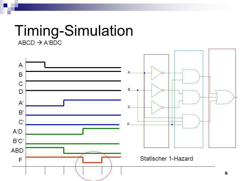 Timing-Simulation ABCD  A'BDC A B C D A' B' C' A'D B'C' ABD