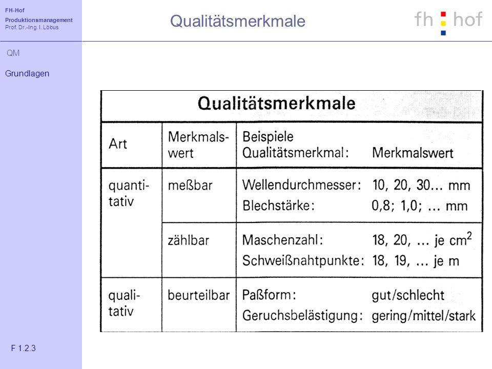 Qualitätsmerkmale Grundlagen F 1.2.3