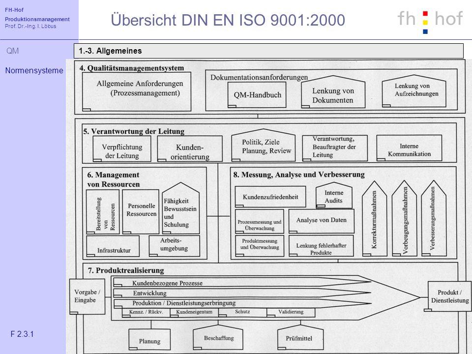 Übersicht DIN EN ISO 9001:2000 1.-3. Allgemeines Normensysteme F 2.3.1
