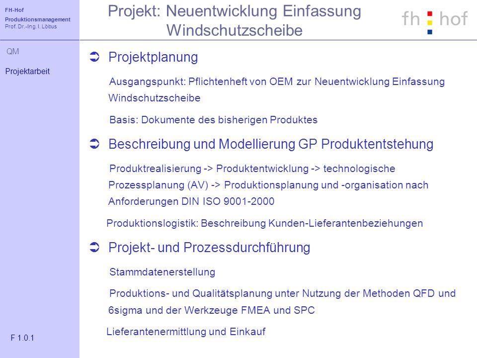 Projekt: Neuentwicklung Einfassung Windschutzscheibe