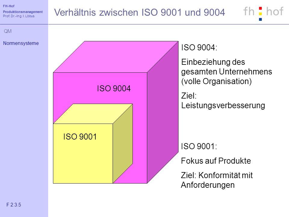 Verhältnis zwischen ISO 9001 und 9004