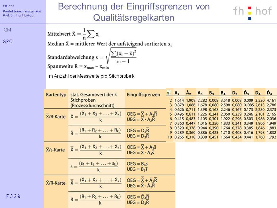 Berechnung der Eingriffsgrenzen von Qualitätsregelkarten