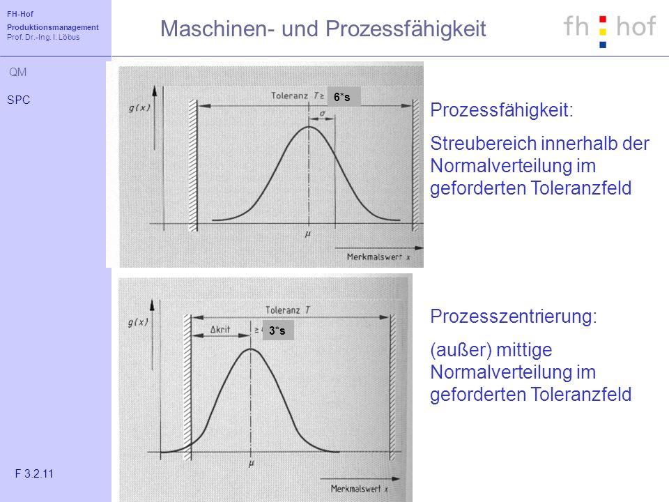 Maschinen- und Prozessfähigkeit