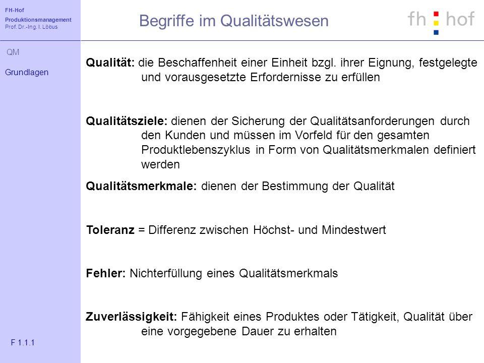 Begriffe im Qualitätswesen