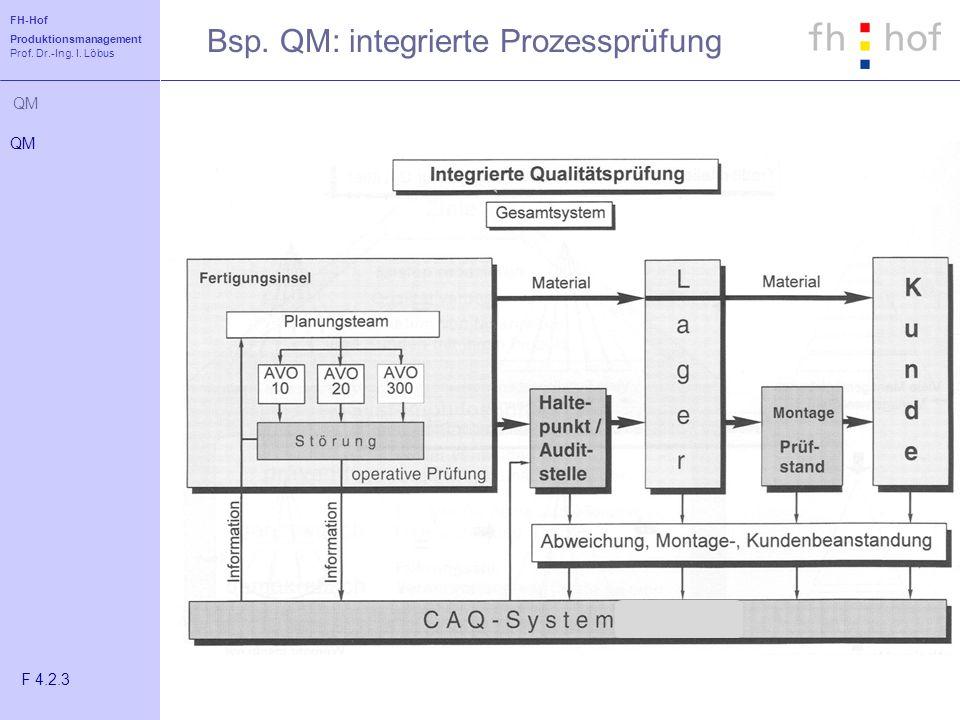 Bsp. QM: integrierte Prozessprüfung