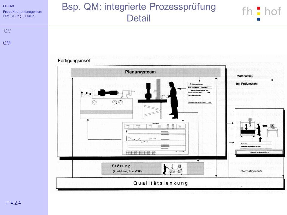 Bsp. QM: integrierte Prozessprüfung Detail