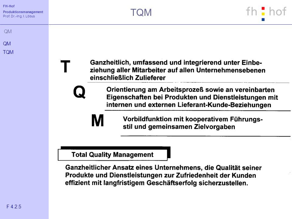 TQM QM TQM F 4.2.5