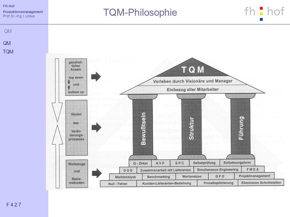 TQM-Philosophie QM TQM F 4.2.7