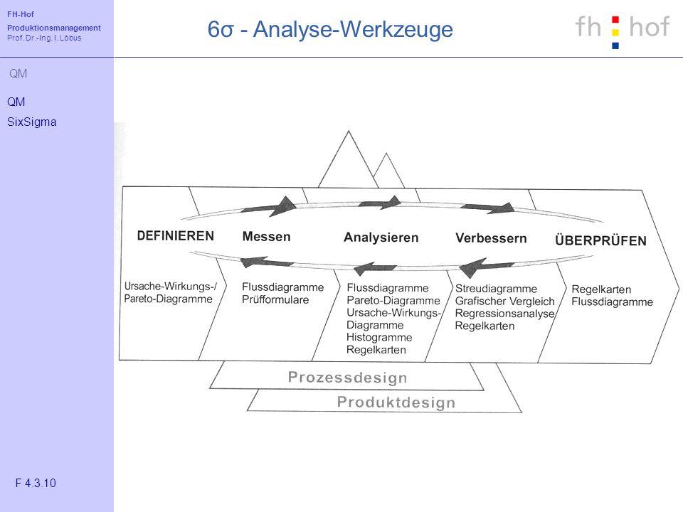 6σ - Analyse-Werkzeuge QM SixSigma F 4.3.10