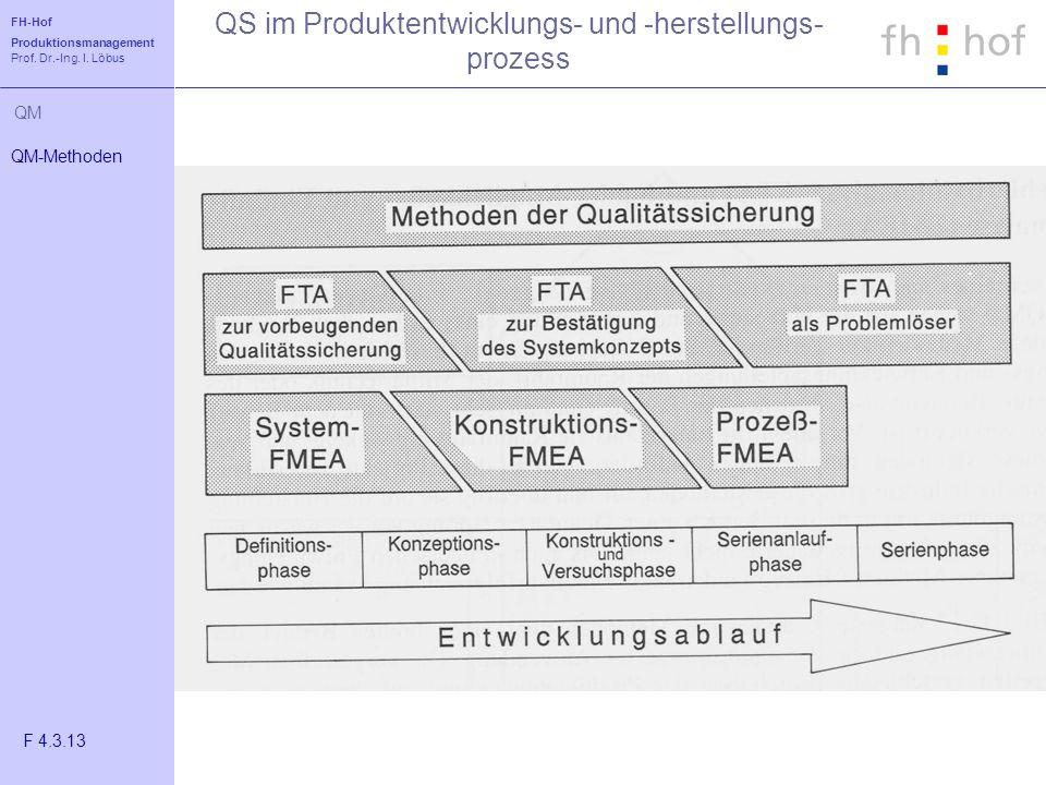 QS im Produktentwicklungs- und -herstellungs-prozess